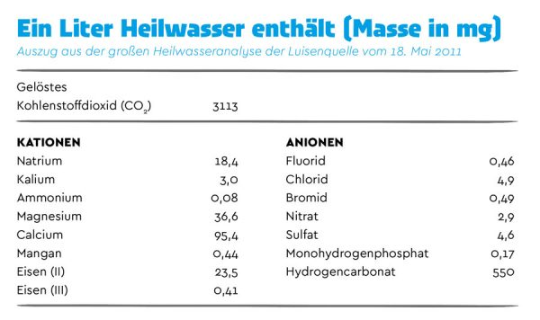 hw-analyse_neu_web